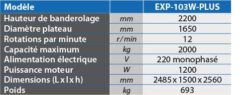 tabs - EXP-103W-PLUS