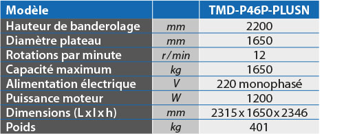 tabs - TMD-P46P-PLUSN