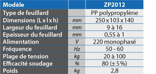 tabs - ZP2012